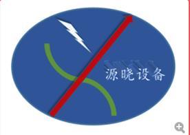 山西源晓工程设备有限公司Logo
