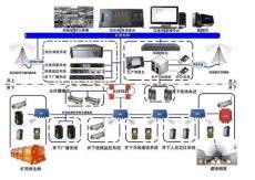 KT258矿用无线通讯系统