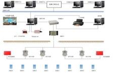 KT258 B 矿用人员定位系统