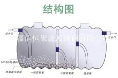 克拉玛依100吨化粪池100立方米玻璃钢化粪池