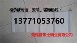 合肥铝镁锰屋面板型号