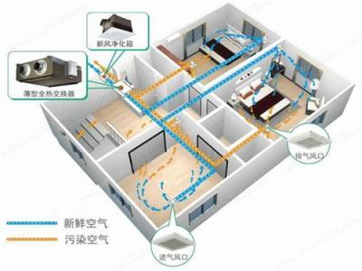 数据中心机房建设方案济南专业施工公司