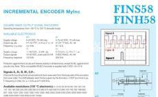 德国产梅尔编码器FINS5810A593R/1024