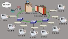 供應醫院掛號軟件住院結賬收費系統