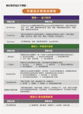 杭州萬博平面設計培訓