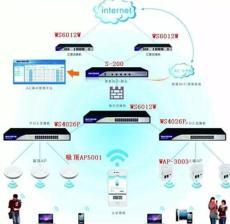 無線wifi覆蓋宿舍方案 無線網絡設備安裝