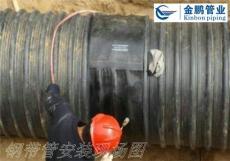 大口径排水管 双壁波纹管与钢带管性能对比