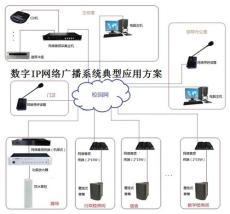IP网络广播系统生产厂家