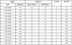安徽阜阳 蚌埠 合肥工业旁流水处理器