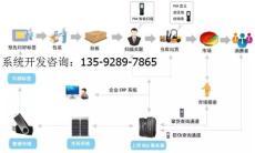 廣州防止竄貨系統開發方案