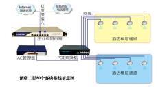 承接酒店KTV無線wifi網絡安裝 東莞安裝工程
