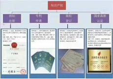 反贿赂体系多少钱 ISO9001多少钱 售后服务