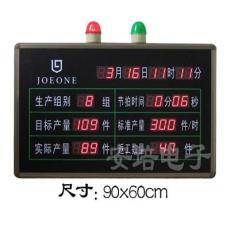 LED電子看板 生產管理看板 目視化看板