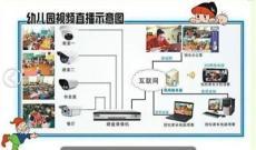 南京幼兒園安防系統 鎮江校園安防監控系統