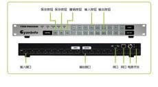 手机APP控制视频矩阵 HDMI视频矩阵与大屏