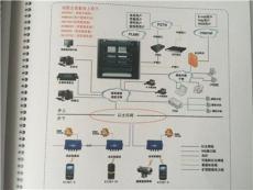 矿用无线通信系统 厂家直销3G通信系统