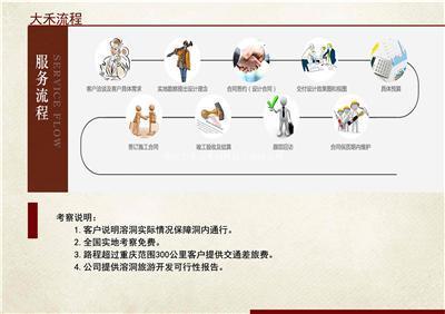 重庆大禾元术园林设计有限公司