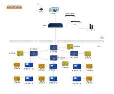 铜矿应急广播系统KT190江西地区指定厂家
