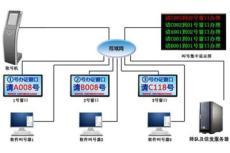 服务大厅信息发布与排队系统 无线叫号机