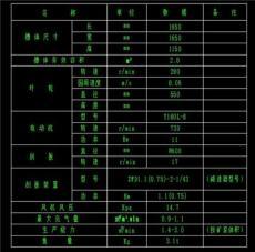 BF10自吸式浮选机图纸
