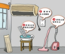 重庆渝中区空调维修服务部电话-加氟-清洗