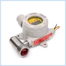 供應工業型一氧化碳報警器現貨直銷