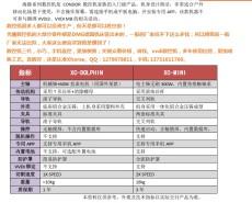 XC007-Dolphin海豚国产数控机深圳总代报价
