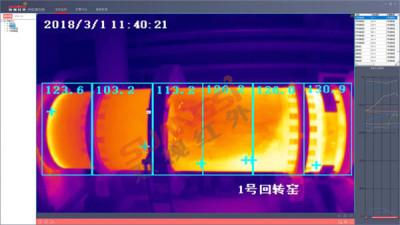 窑体红外测温仪温度监测