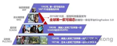 广州回收keyence