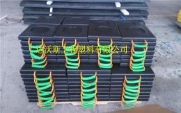 工程泵车专用高分子聚乙烯支腿垫板