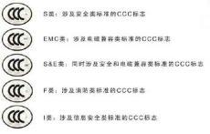 上海港进口涂料需要3c怎么进口