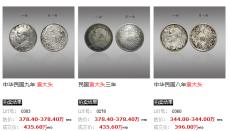 古钱币的真的值几十万吗钱币在哪里鉴定出手