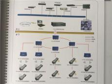 KJ707煤礦井下視頻監控系統 華科 山西陜西