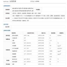 MS PM-600臺灣奇美MS600代理商 pm600