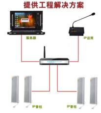 公园IP网络广播系统方案报价厂家