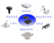 可外部電阻設置保護電流的限流IC