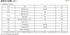 低壓燈帶恒流驅動ICSM15101T低成本應用