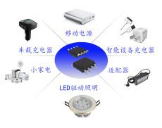 供應C2103A 帶數碼管電量電流顯示車充方案