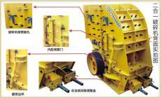 厂家直销ZE150型颚式破碎机设备
