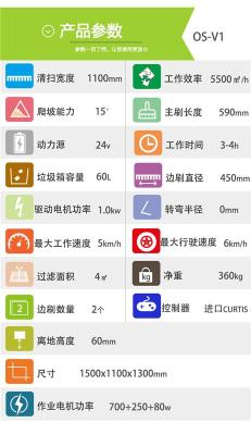 重慶小型室內駕駛式掃地車OS-V1
