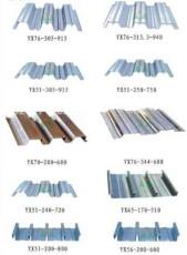 建筑用压型钢板产品图片价格厂家