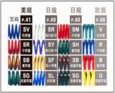 進口/日標/美標/德標模具彈簧/矩形模具彈