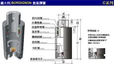 進口意大利博頂氮氣彈簧/沖模氮氣彈簧/氮氣