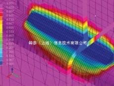 SYSWELD焊接热处理模拟软件代理商电话技术