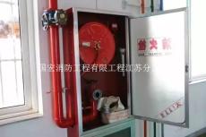報警設備 消防泵 滅火器材 消防警示標志