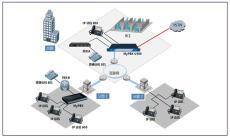 IP通信 東莞企業IP通信 IP通信電話