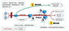 東莞VPN VPN代理 國際VPN 網絡專線