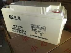 圣阳蓄电池浅析重力浇铸机械板栅模分类