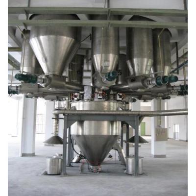 MD-SL2000系列自动配料搅拌控制系统