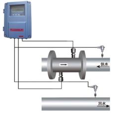 空調水熱量表